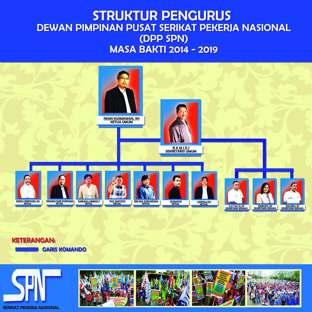 STRUKTUR DPP SPN web