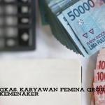 THR DIPANGKAS, KARYAWAN FEMINA GROUP LAPOR KE KEMENAKER